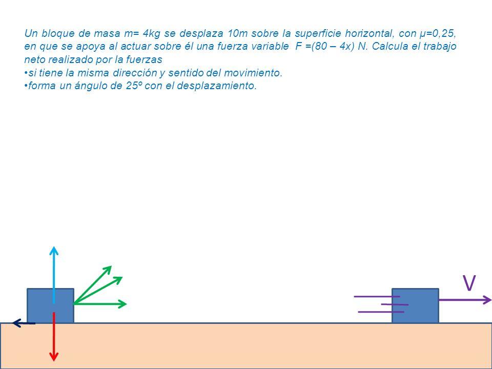 Un bloque de masa m= 4kg se desplaza 10m sobre la superficie horizontal, con μ=0,25, en que se apoya al actuar sobre él una fuerza variable F que varia con la distancia tal y como se indica en la gráfica Calcula el trabajo neto realizado por la fuerzas si tiene la misma dirección y sentido del movimiento.