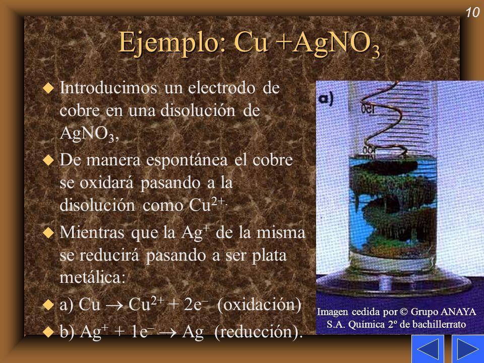10 Ejemplo: Cu +AgNO 3 u Introducimos un electrodo de cobre en una disolución de AgNO 3, u De manera espontánea el cobre se oxidará pasando a la disol
