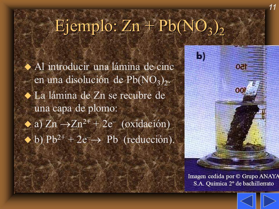 11 Ejemplo: Zn + Pb(NO 3 ) 2 u Al introducir una lámina de cinc en una disolución de Pb(NO 3 ) 2. u La lámina de Zn se recubre de una capa de plomo: u