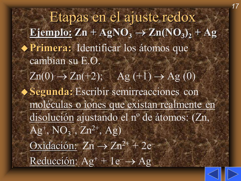 17 Etapas en el ajuste redox Ejemplo: Zn + AgNO 3 Zn(NO 3 ) 2 + Ag u Primera: u Primera: Identificar los átomos que cambian su E.O. Zn(0) Zn(+2);Ag (+