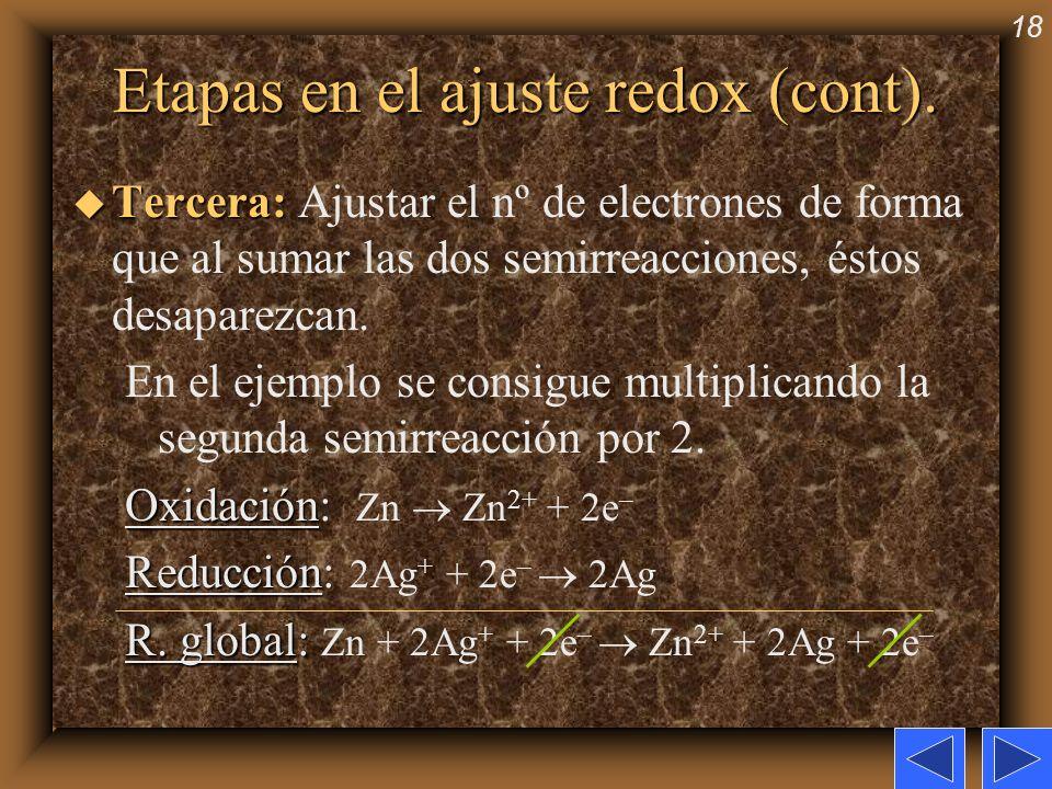 18 Etapas en el ajuste redox (cont). u Tercera: u Tercera: Ajustar el nº de electrones de forma que al sumar las dos semirreacciones, éstos desaparezc