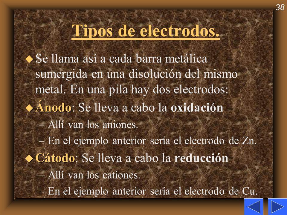38 Tipos de electrodos. u Se llama así a cada barra metálica sumergida en una disolución del mismo metal. En una pila hay dos electrodos: u Ánodo u Án