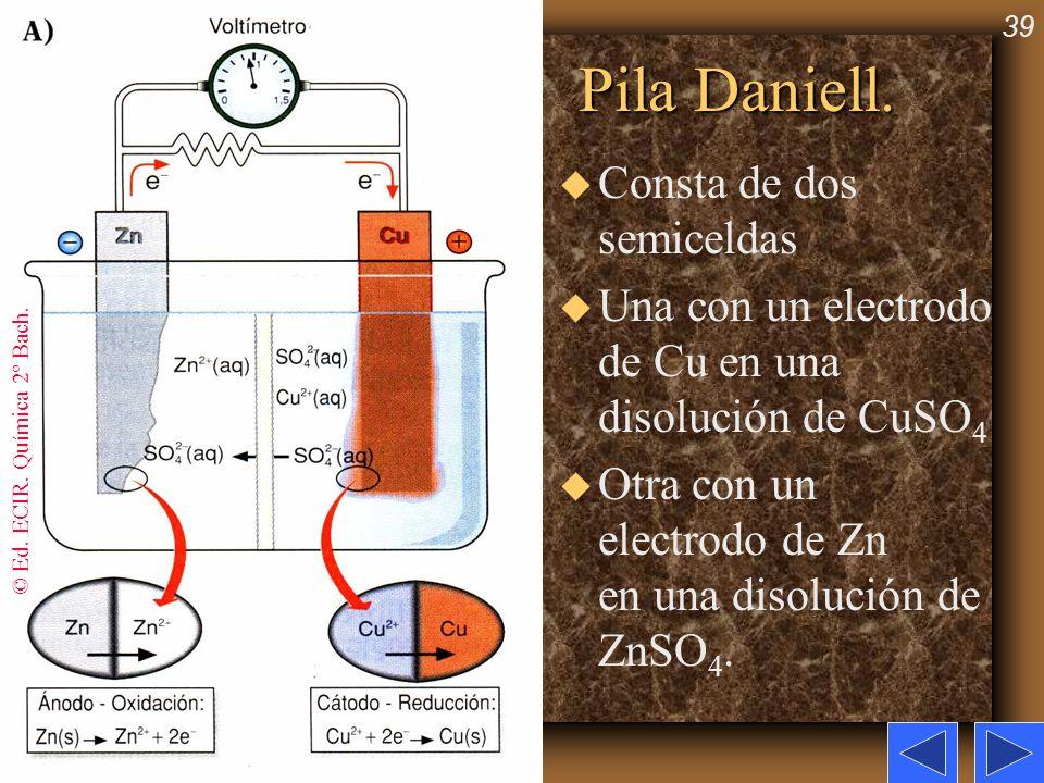 39 Pila Daniell. Pila Daniell. u Consta de dos semiceldas u Una con un electrodo de Cu en una disolución de CuSO 4 u Otra con un electrodo de Zn en un