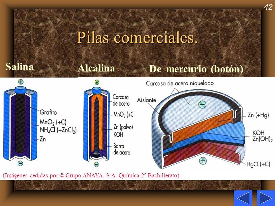 42 Pilas comerciales. (Imágenes cedidas por © Grupo ANAYA. S.A. Química 2º Bachillerato) Alcalina De mercurio (botón) Salina