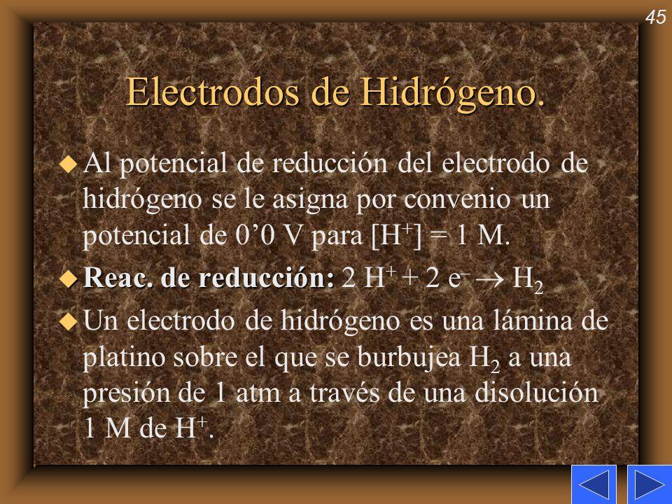 45 Electrodos de Hidrógeno. u Al potencial de reducción del electrodo de hidrógeno se le asigna por convenio un potencial de 00 V para [H + ] = 1 M. u