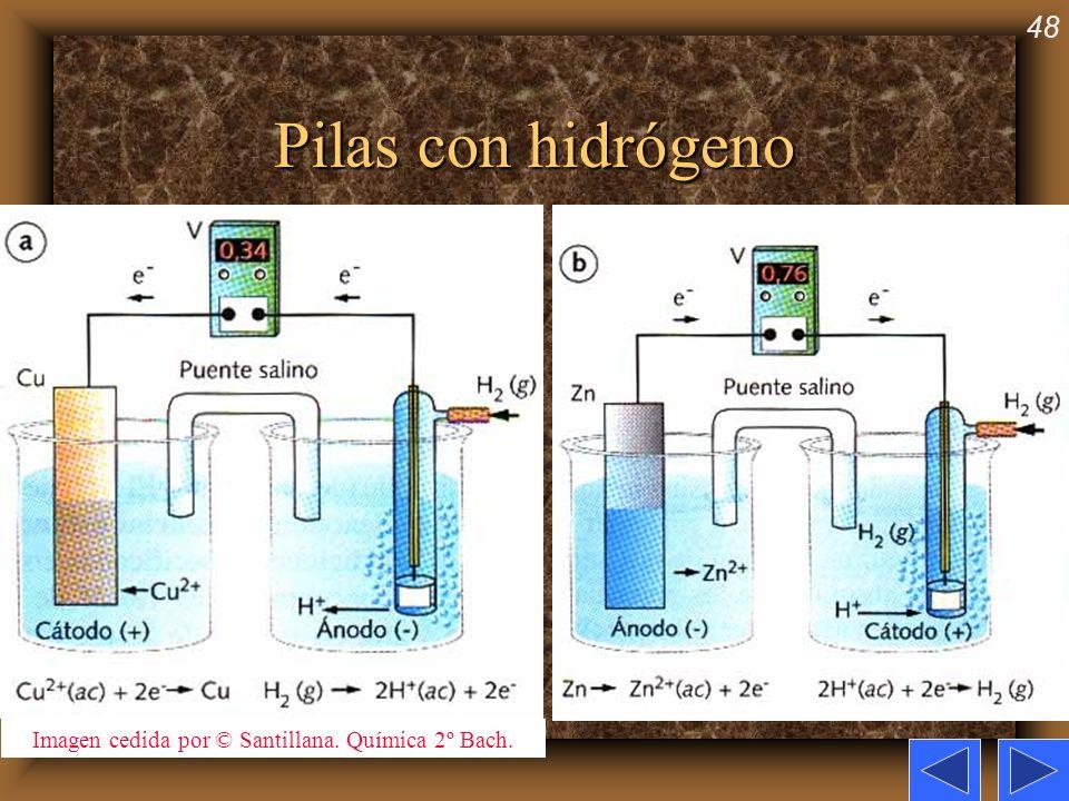 48 Pilas con hidrógeno Imagen cedida por © Santillana. Química 2º Bach.