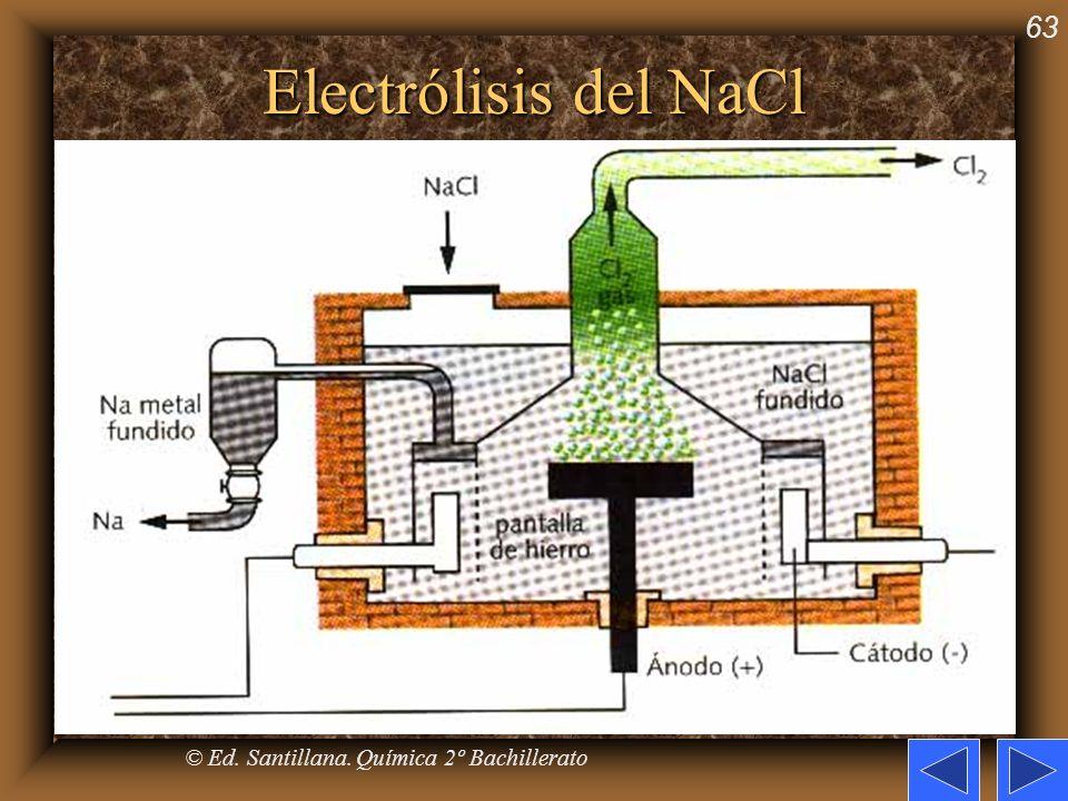63 Electrólisis del NaCl © Ed. Santillana. Química 2º Bachillerato