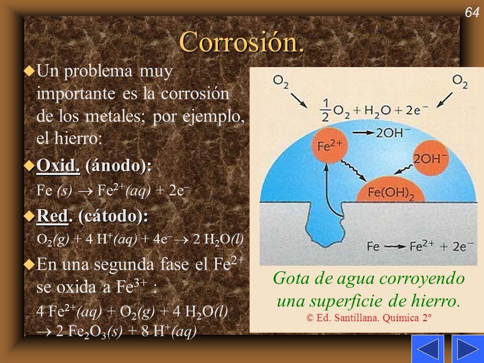 64Corrosión. Gota de agua corroyendo una superficie de hierro. © Ed. Santillana. Química 2º u Un problema muy importante es la corrosión de los metale