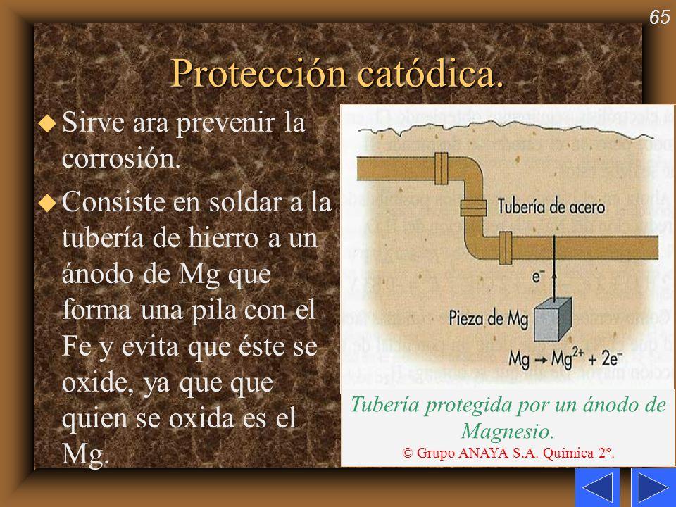 65 Protección catódica. u Sirve ara prevenir la corrosión. u Consiste en soldar a la tubería de hierro a un ánodo de Mg que forma una pila con el Fe y
