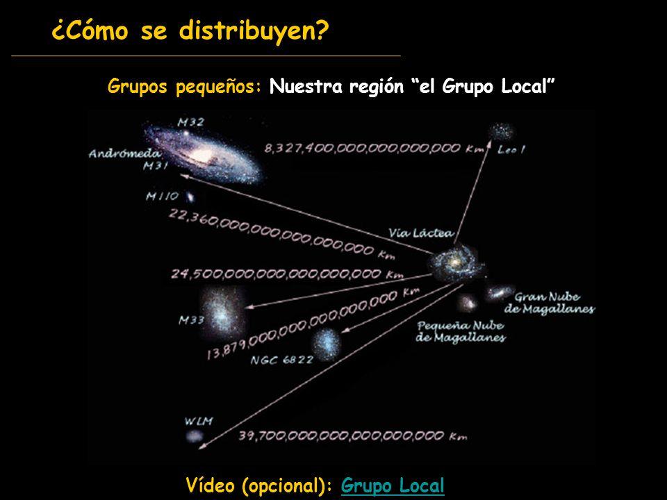 Grupos pequeños: Nuestra región el Grupo Local ¿Cómo se distribuyen? Vídeo (opcional): Grupo LocalGrupo Local