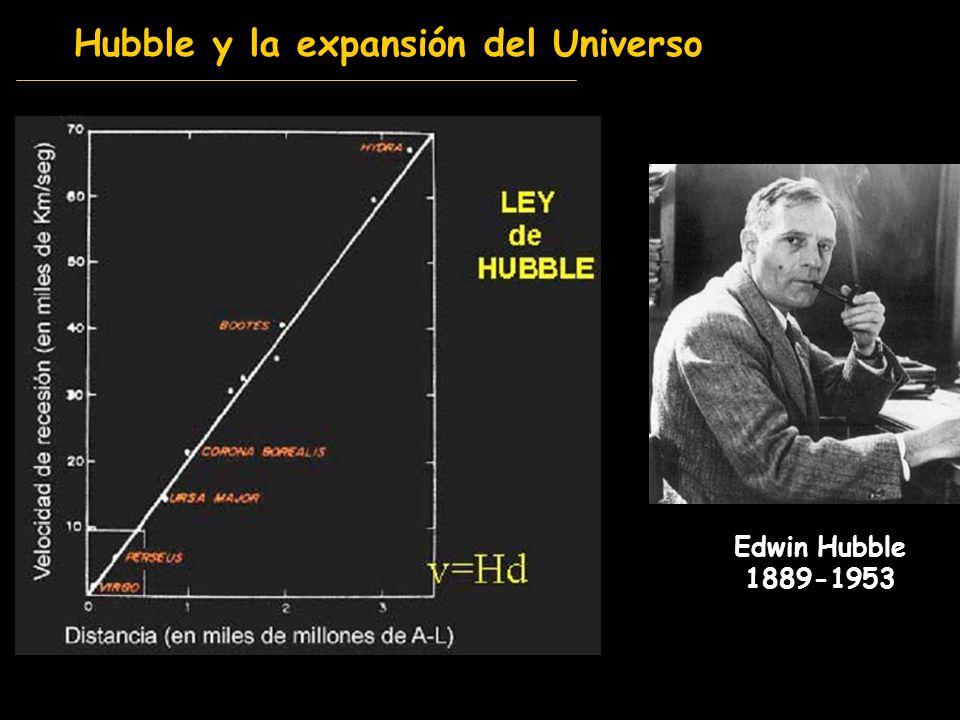Hubble y la expansión del Universo Edwin Hubble 1889-1953