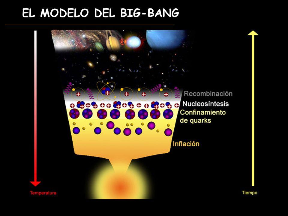 EL MODELO DEL BIG-BANG