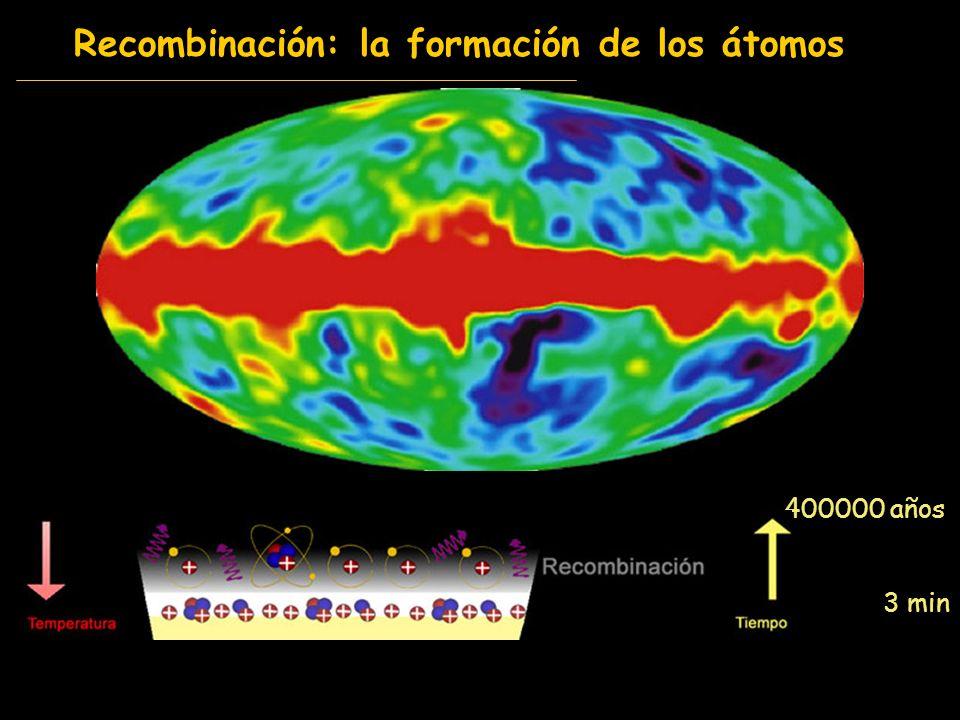 Recombinación: la formación de los átomos 3 min 400000 años