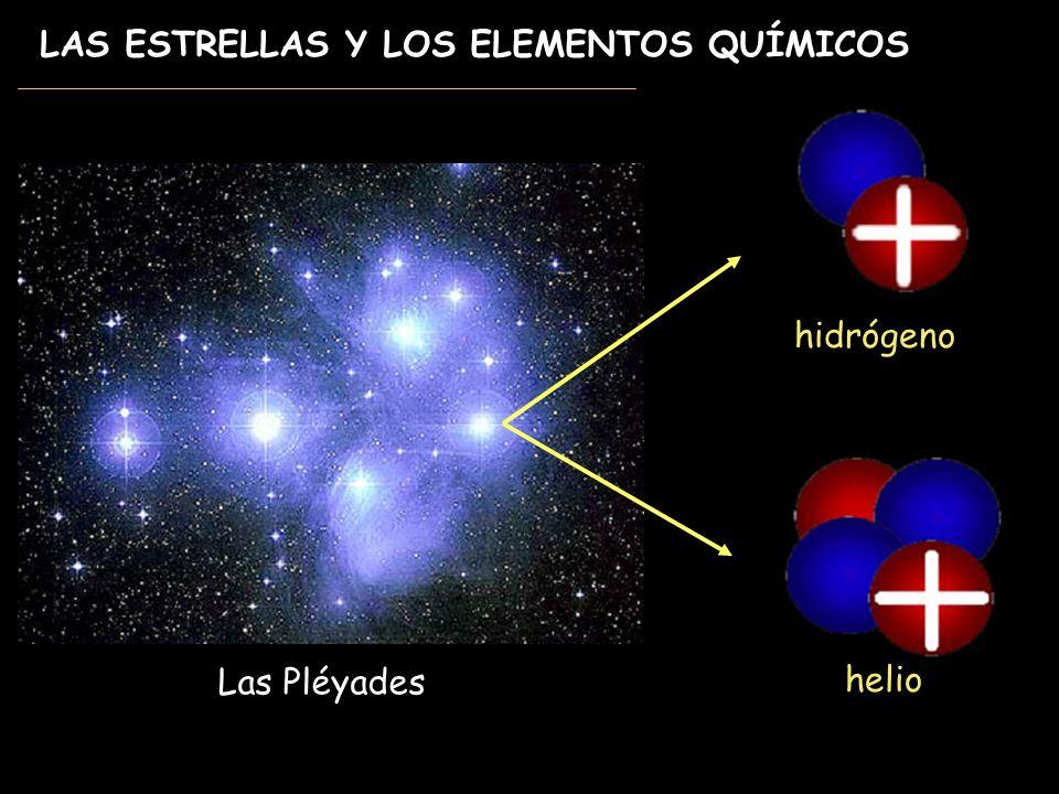 LAS ESTRELLAS Y LOS ELEMENTOS QUÍMICOS Las Pléyades hidrógeno helio