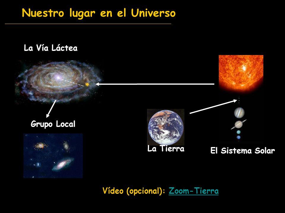 Nuestro lugar en el Universo La Tierra El Sistema Solar La Vía Láctea Grupo Local Vídeo (opcional): Zoom-TierraZoom-Tierra