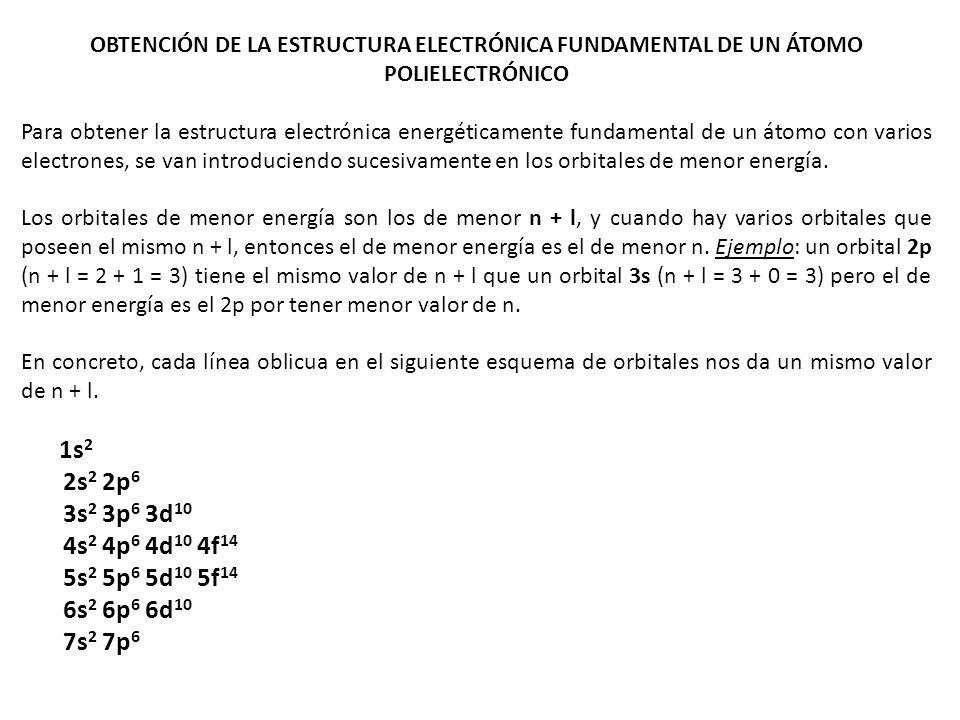 OBTENCIÓN DE LA ESTRUCTURA ELECTRÓNICA FUNDAMENTAL DE UN ÁTOMO POLIELECTRÓNICO Para obtener la estructura electrónica energéticamente fundamental de u
