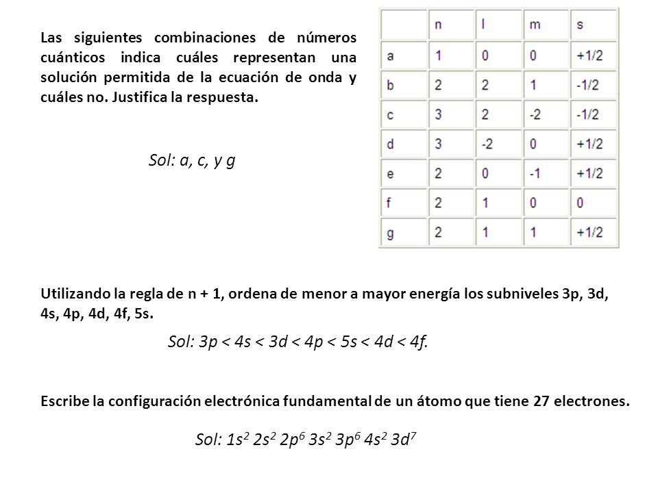Las siguientes combinaciones de números cuánticos indica cuáles representan una solución permitida de la ecuación de onda y cuáles no. Justifica la re