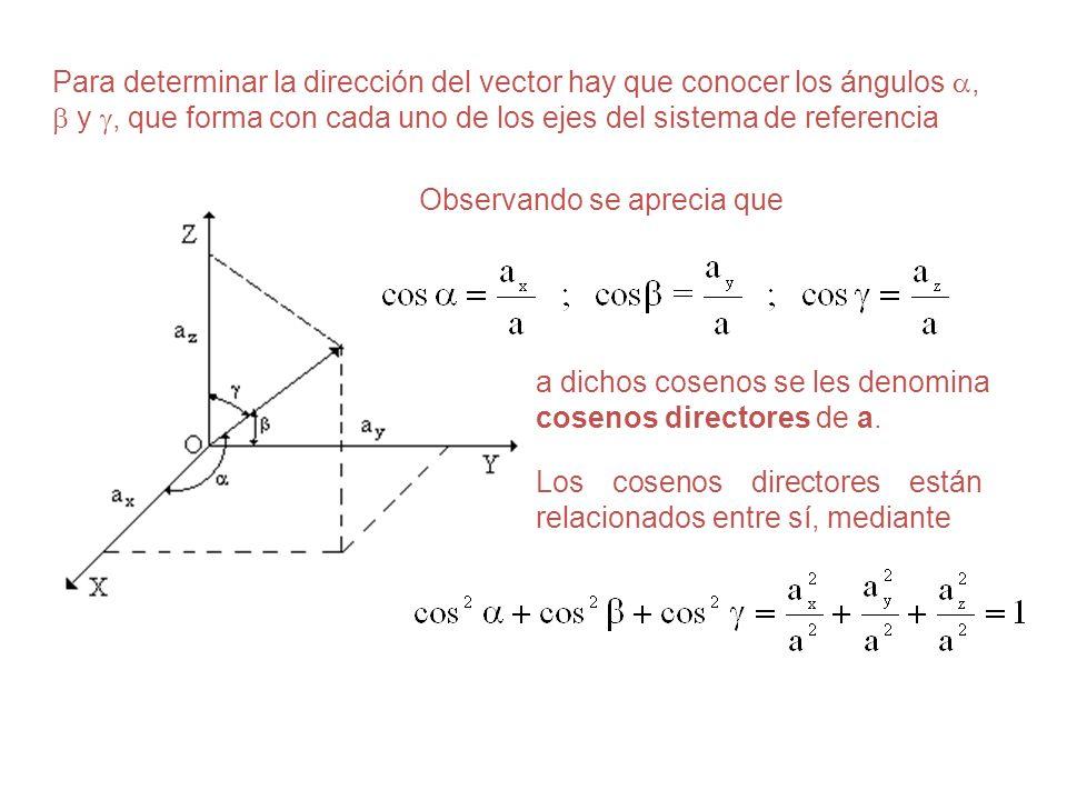Para determinar la dirección del vector hay que conocer los ángulos, y, que forma con cada uno de los ejes del sistema de referencia Observando se apr