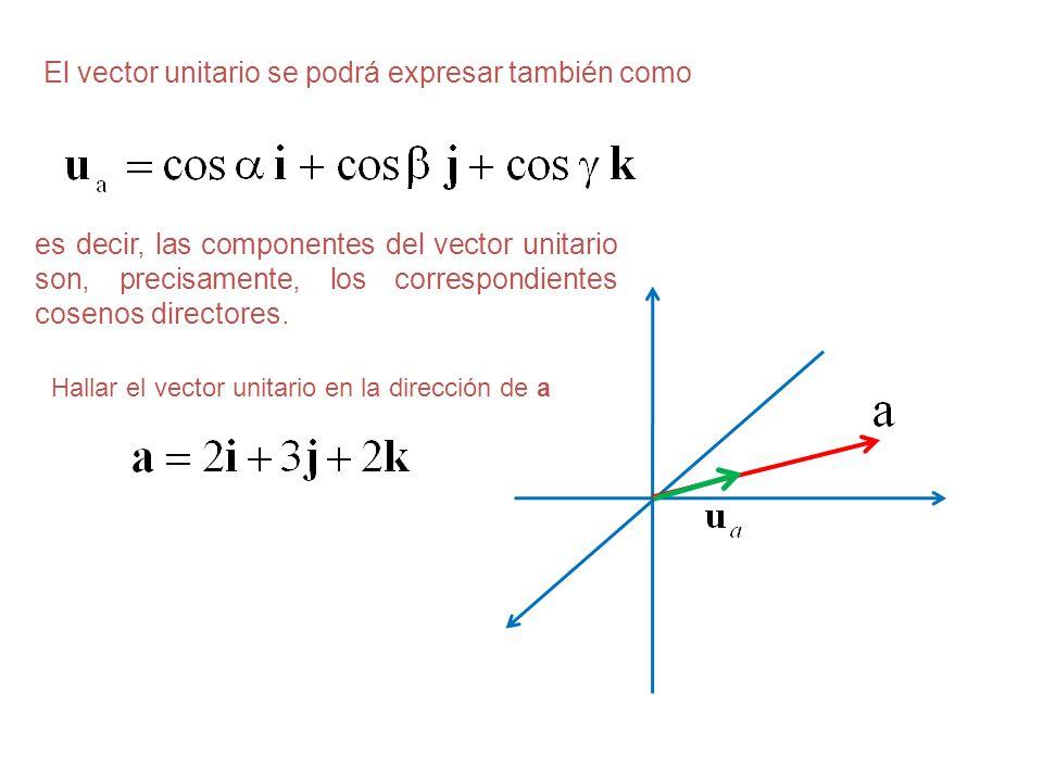 El vector unitario se podrá expresar también como es decir, las componentes del vector unitario son, precisamente, los correspondientes cosenos direct