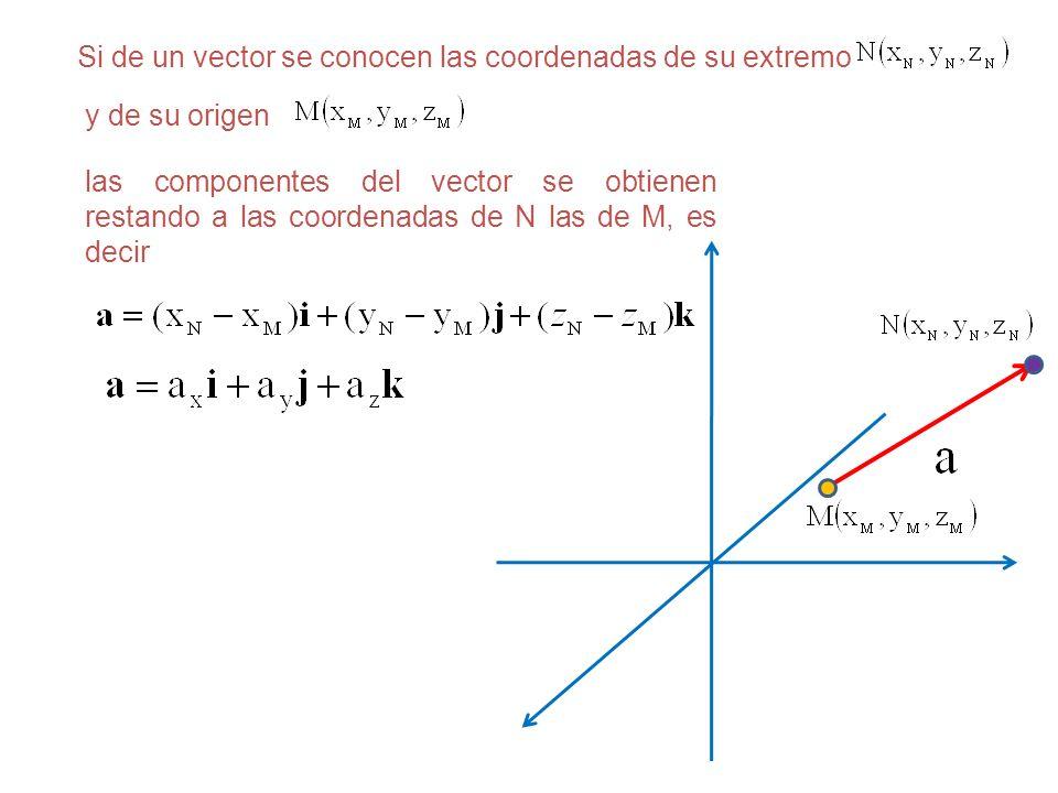 Si de un vector se conocen las coordenadas de su extremo y de su origen las componentes del vector se obtienen restando a las coordenadas de N las de