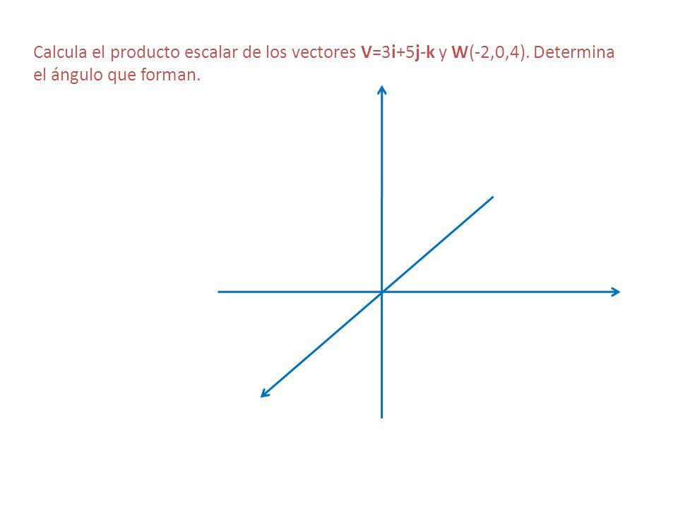 Calcula el producto escalar de los vectores V=3i+5j-k y W(-2,0,4). Determina el ángulo que forman.