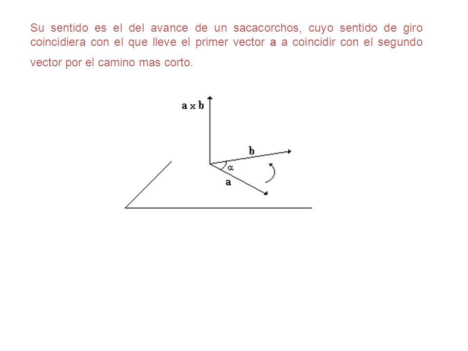 Su sentido es el del avance de un sacacorchos, cuyo sentido de giro coincidiera con el que lleve el primer vector a a coincidir con el segundo vector