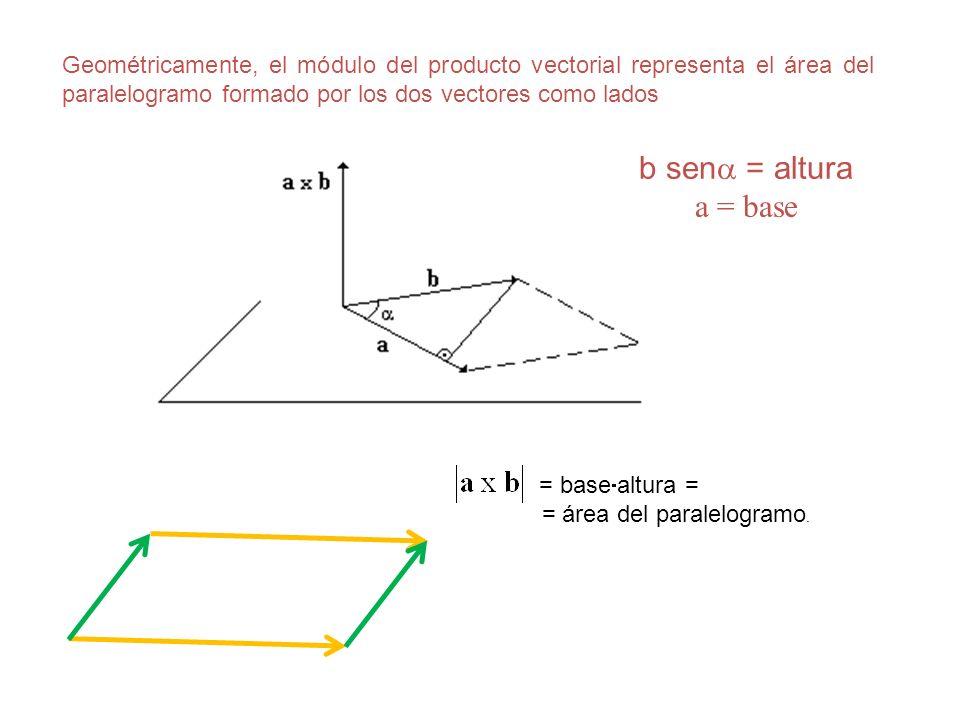 Geométricamente, el módulo del producto vectorial representa el área del paralelogramo formado por los dos vectores como lados b sen = altura a = base