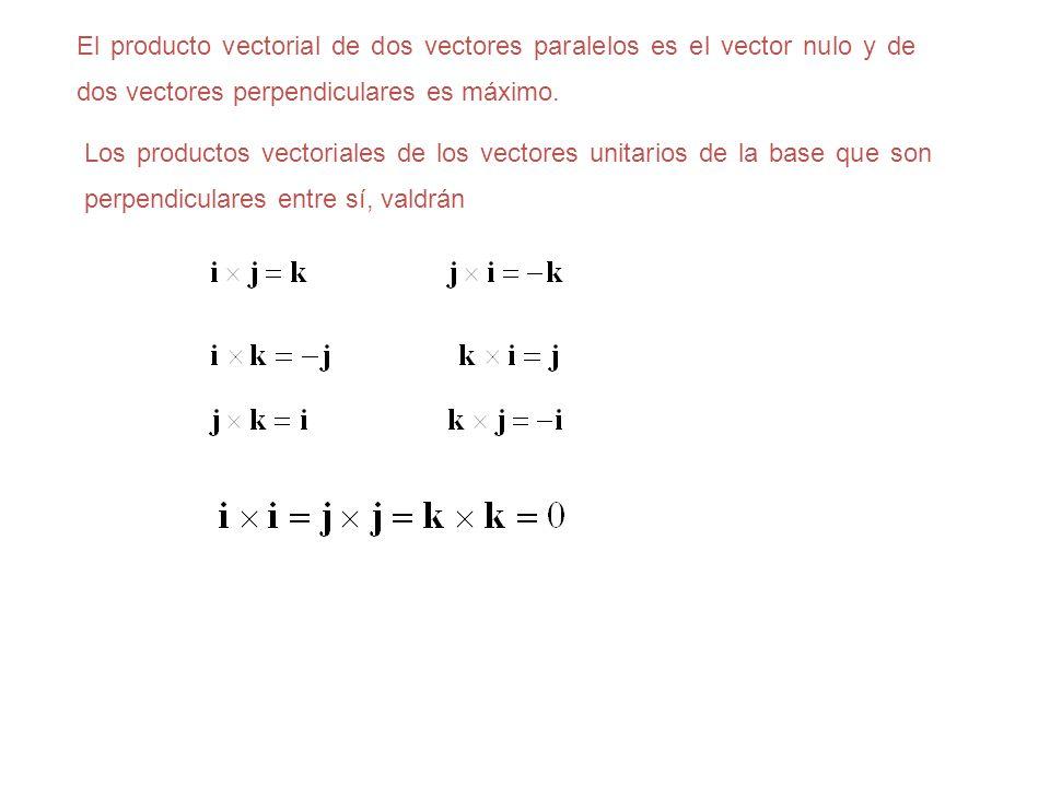 El producto vectorial de dos vectores paralelos es el vector nulo y de dos vectores perpendiculares es máximo. Los productos vectoriales de los vector