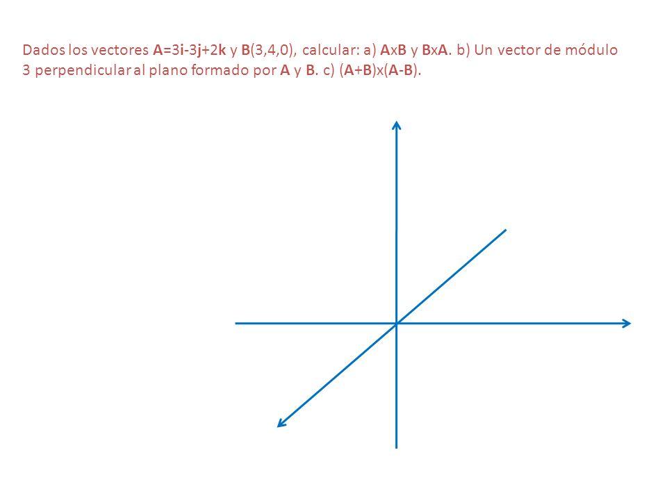 Dados los vectores A=3i-3j+2k y B(3,4,0), calcular: a) AxB y BxA. b) Un vector de módulo 3 perpendicular al plano formado por A y B. c) (A+B)x(A-B).