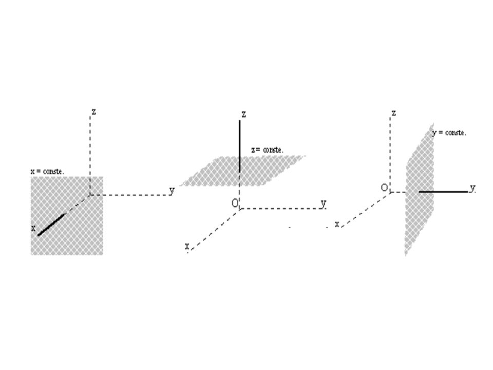 Geométricamente, el módulo del producto vectorial representa el área del paralelogramo formado por los dos vectores como lados b sen = altura a = base = base altura = = área del paralelogramo.