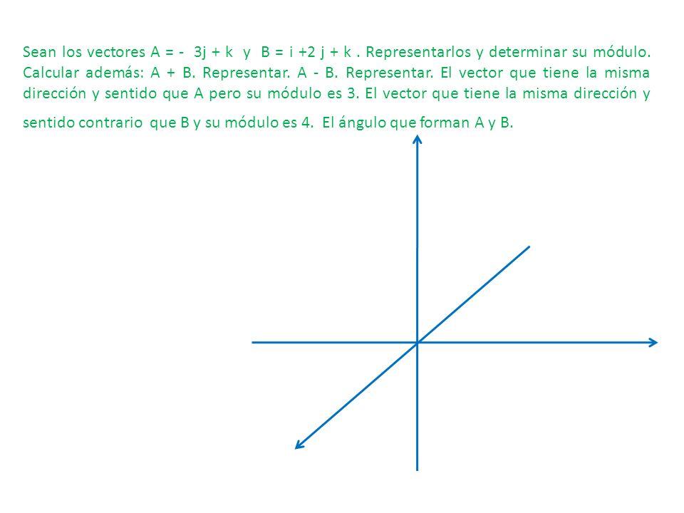 Sean los vectores A = - 3j + k y B = i +2 j + k. Representarlos y determinar su módulo. Calcular además: A + B. Representar. A - B. Representar. El ve