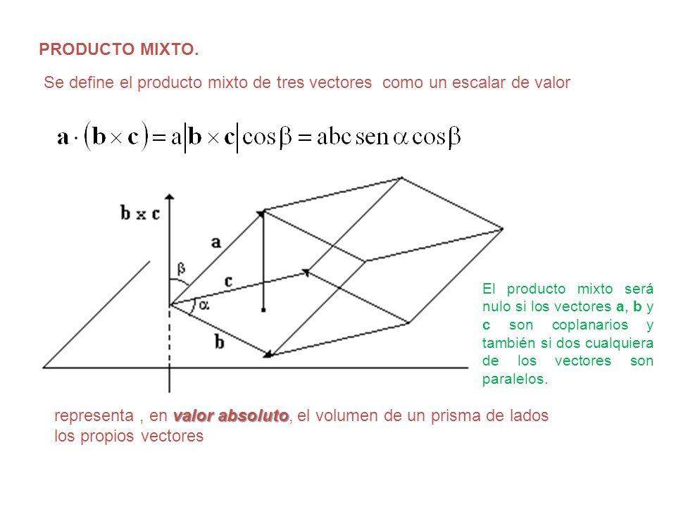 PRODUCTO MIXTO. Se define el producto mixto de tres vectores como un escalar de valor valor absoluto representa, en valor absoluto, el volumen de un p