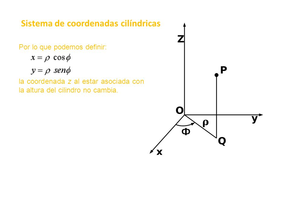 Sistema de coordenadas cilíndricas Por lo que podemos definir: la coordenada z al estar asociada con la altura del cilindro no cambia.