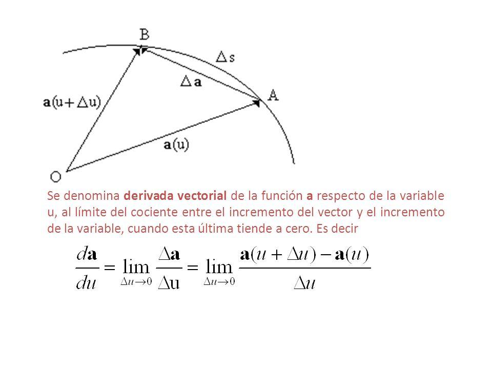 Se denomina derivada vectorial de la función a respecto de la variable u, al límite del cociente entre el incremento del vector y el incremento de la
