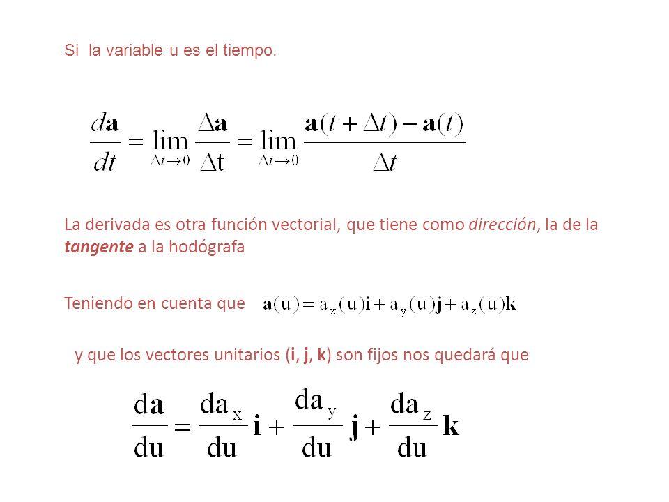 Si la variable u es el tiempo. La derivada es otra función vectorial, que tiene como dirección, la de la tangente a la hodógrafa Teniendo en cuenta qu
