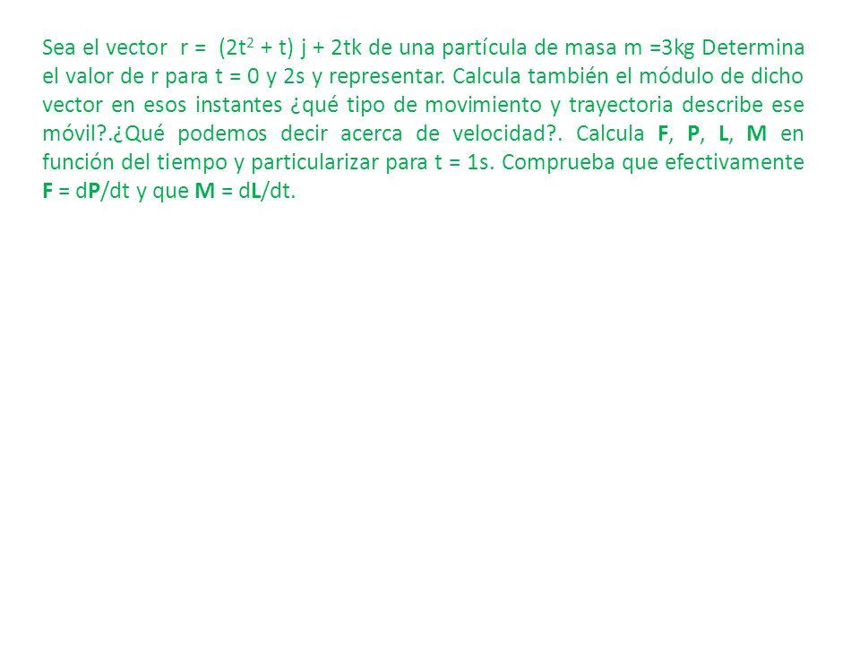 Sea el vector r = (2t 2 + t) j + 2tk de una partícula de masa m =3kg Determina el valor de r para t = 0 y 2s y representar. Calcula también el módulo