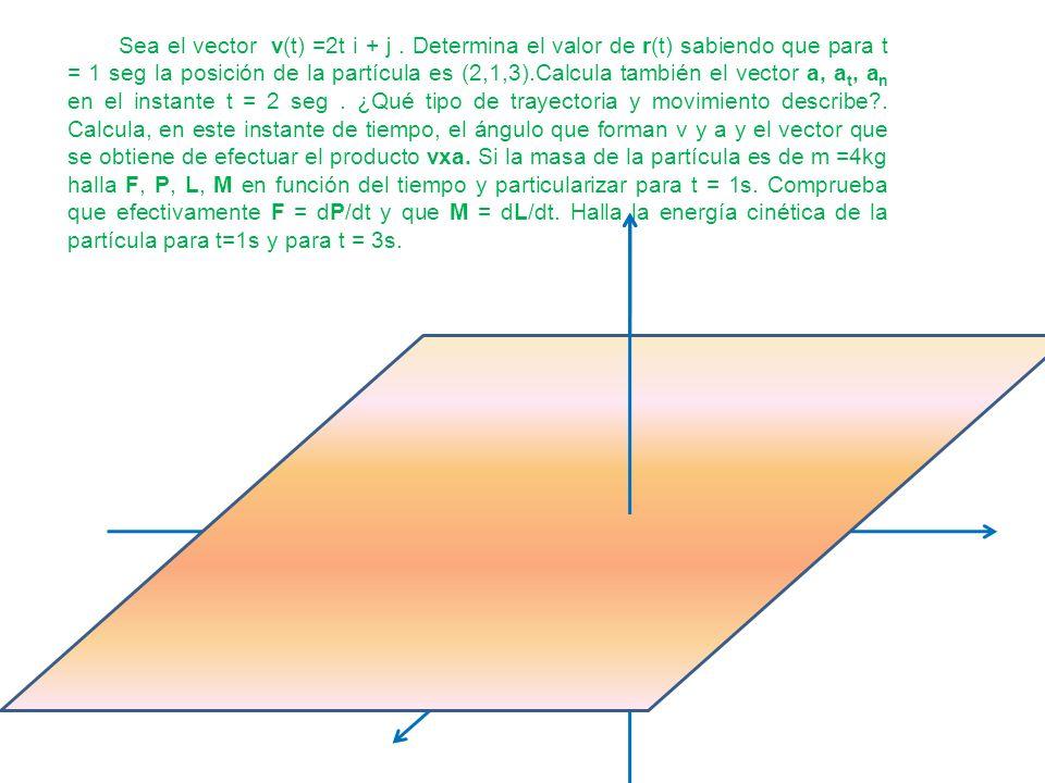 Sea el vector v(t) =2t i + j. Determina el valor de r(t) sabiendo que para t = 1 seg la posición de la partícula es (2,1,3).Calcula también el vector