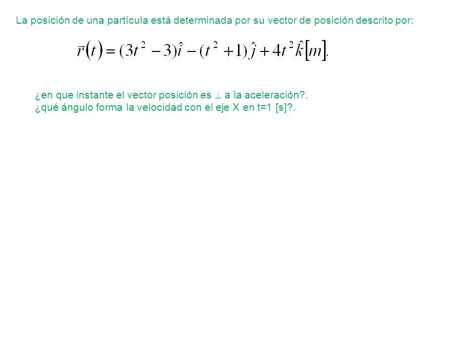 La posición de una partícula está determinada por su vector de posición descrito por: ¿en que instante el vector posición es a la aceleración?. ¿qué á