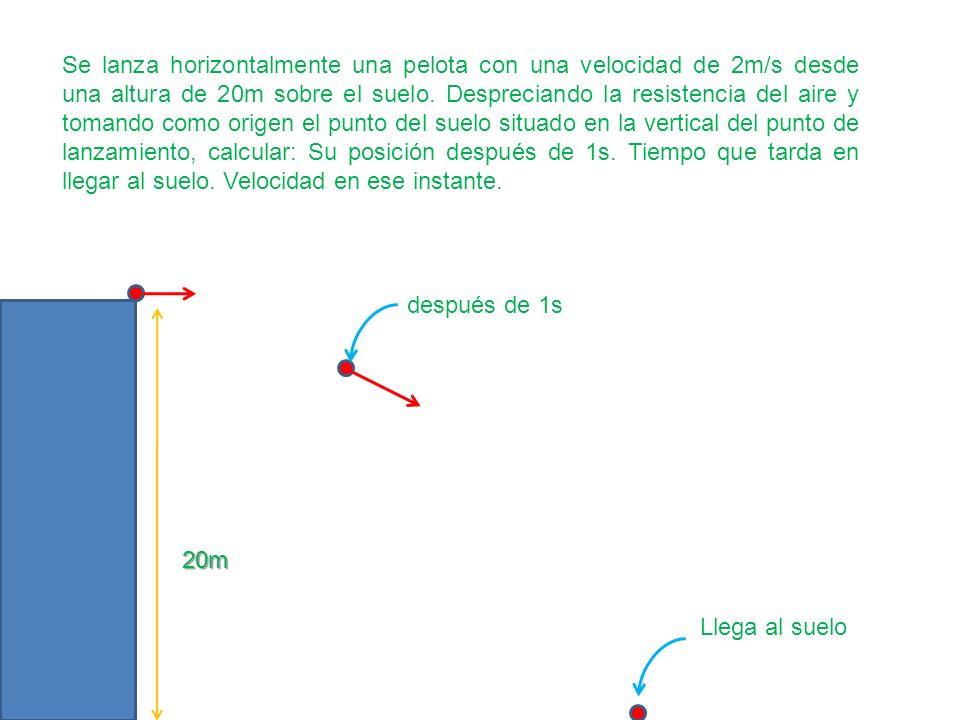 Se lanza horizontalmente una pelota con una velocidad de 2m/s desde una altura de 20m sobre el suelo. Despreciando la resistencia del aire y tomando c