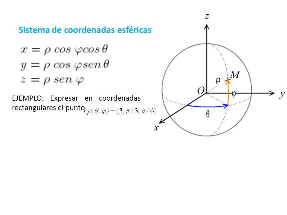 El momento de un vector deslizante respecto de un punto es único y no depende de la posición del punto de aplicación del vector, siempre que se mantenga sobre su recta soporte.