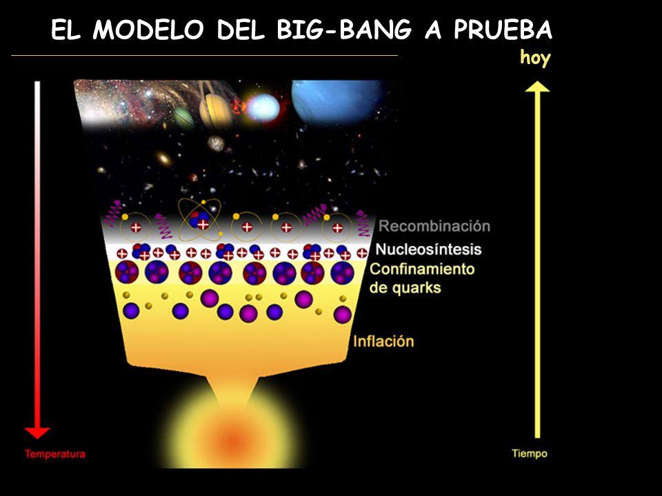 LAS PRUEBAS EXPERIMENTALES Fondo Cósmico de Microondas (descubierto en 1964) Composición de estrellas antiguas de nuestra galaxia: hidrógeno (incluido el isótopo deuterio) y helio