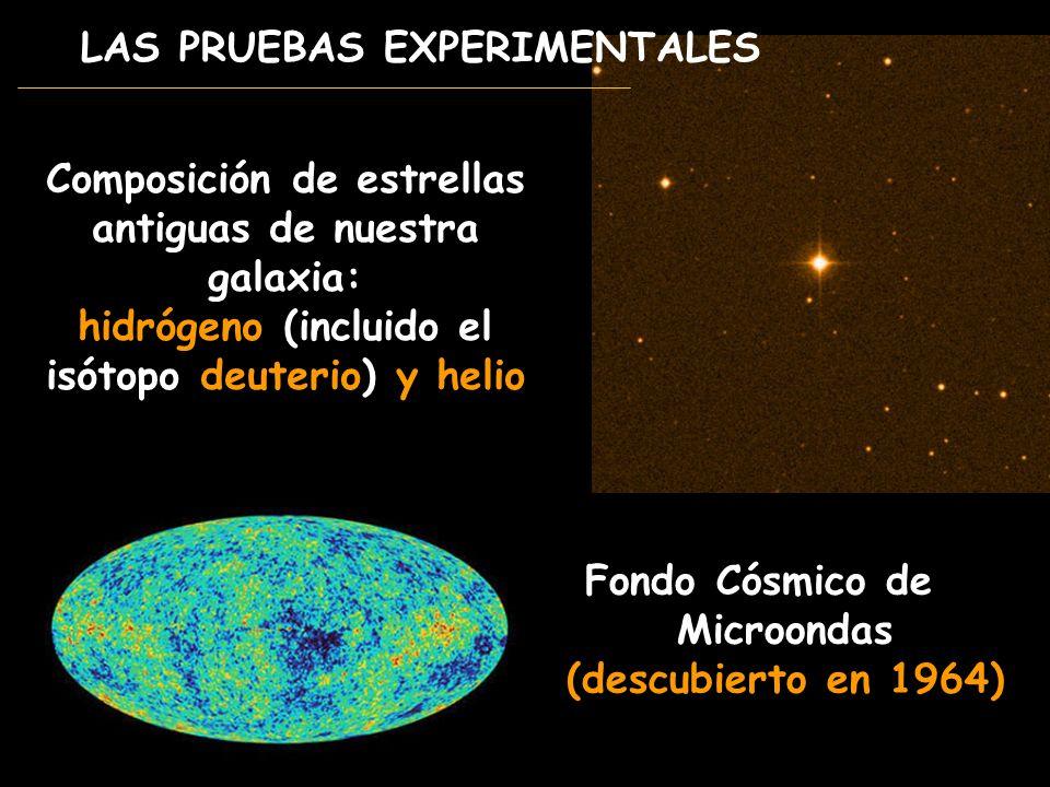 LAS PRUEBAS EXPERIMENTALES Fondo Cósmico de Microondas (descubierto en 1964) Composición de estrellas antiguas de nuestra galaxia: hidrógeno (incluido