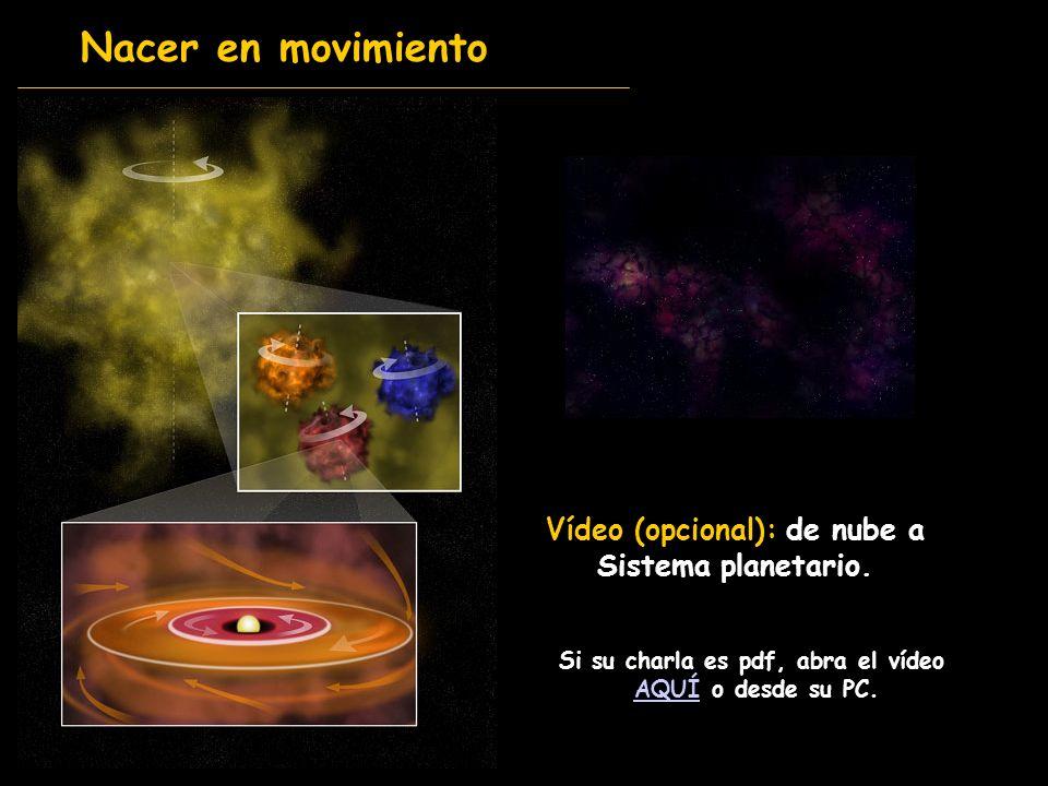 Nacer en movimiento Vídeo (opcional): de nube a Sistema planetario. Si su charla es pdf, abra el vídeo AQUÍ o desde su PC.AQUÍ