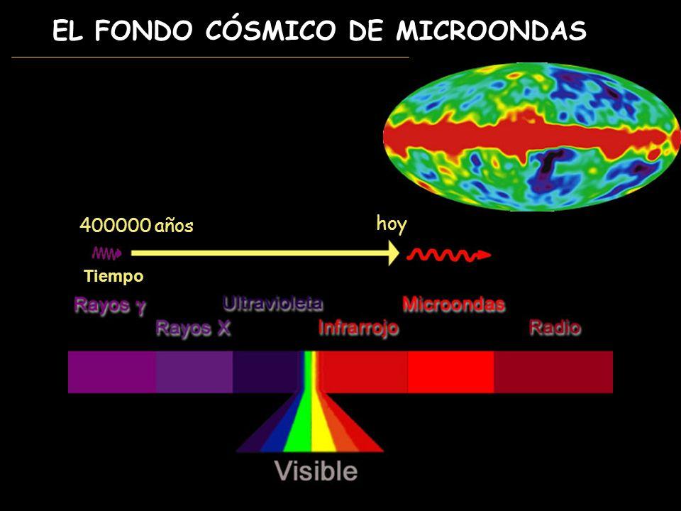 EL FONDO CÓSMICO DE MICROONDAS 400000 años Tiempo hoy
