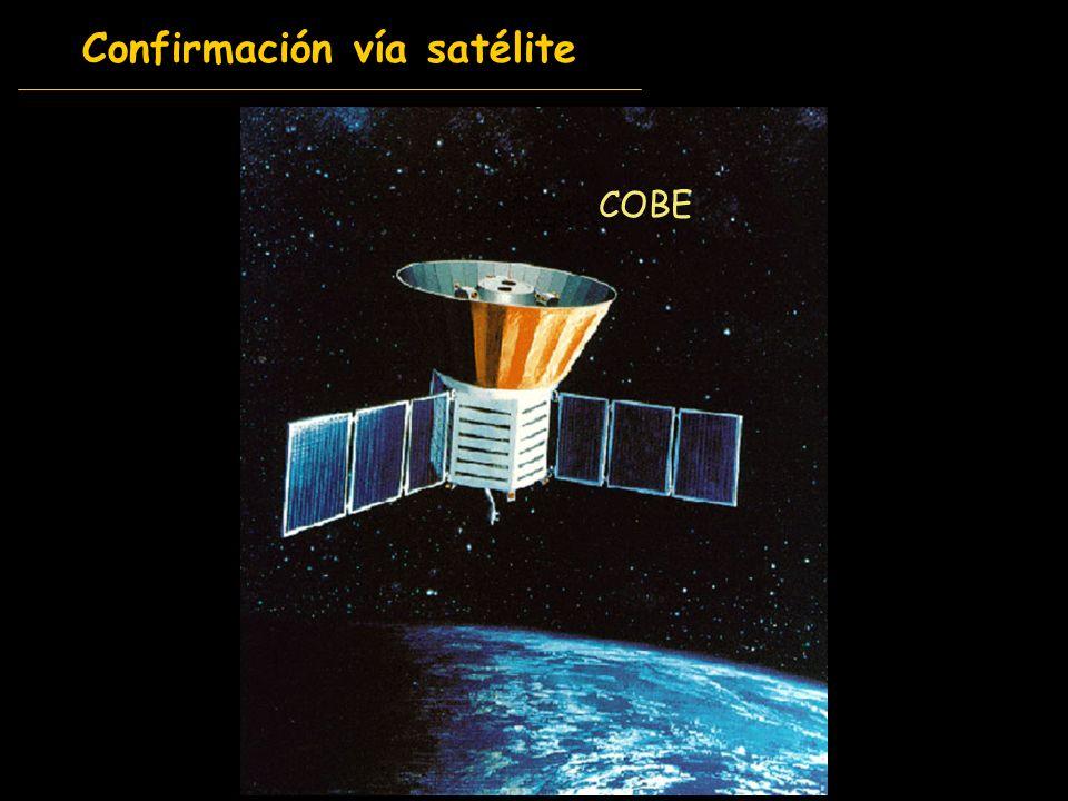 Confirmación vía satélite COBE