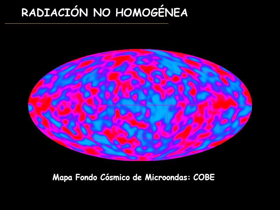 RADIACIÓN NO HOMOGÉNEA Mapa Fondo Cósmico de Microondas: COBE