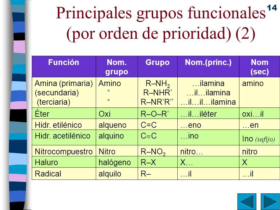 14 Principales grupos funcionales (por orden de prioridad) (2) FunciónNom. grupo GrupoNom.(princ.)Nom (sec) Amina (primaria) (secundaria) (terciaria)
