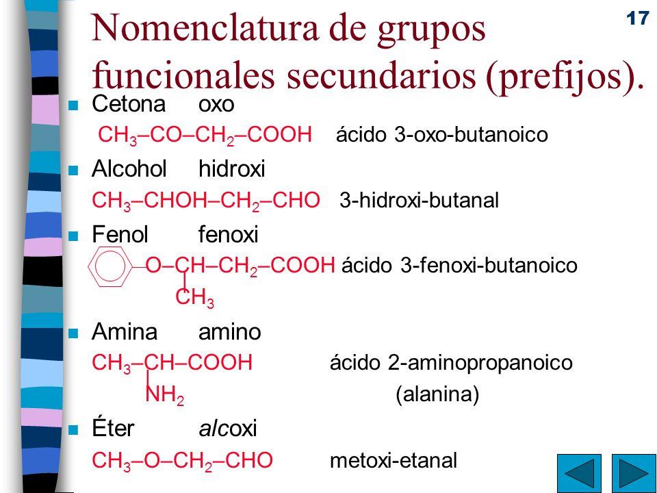 17 Nomenclatura de grupos funcionales secundarios (prefijos). n Cetona oxo CH 3 –CO–CH 2 –COOH ácido 3-oxo-butanoico n Alcohol hidroxi CH 3 –CHOH–CH 2