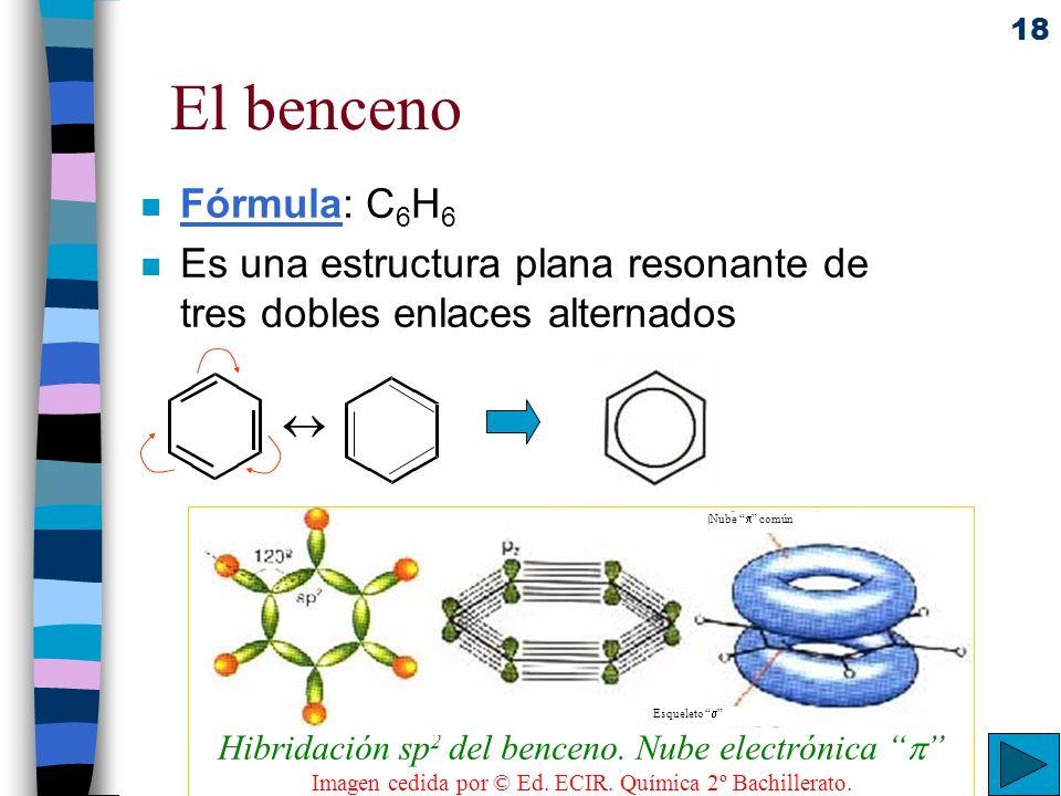 18 El benceno n Fórmula: C 6 H 6 n Es una estructura plana resonante de tres dobles enlaces alternados Hibridación sp 2 del benceno. Nube electrónica