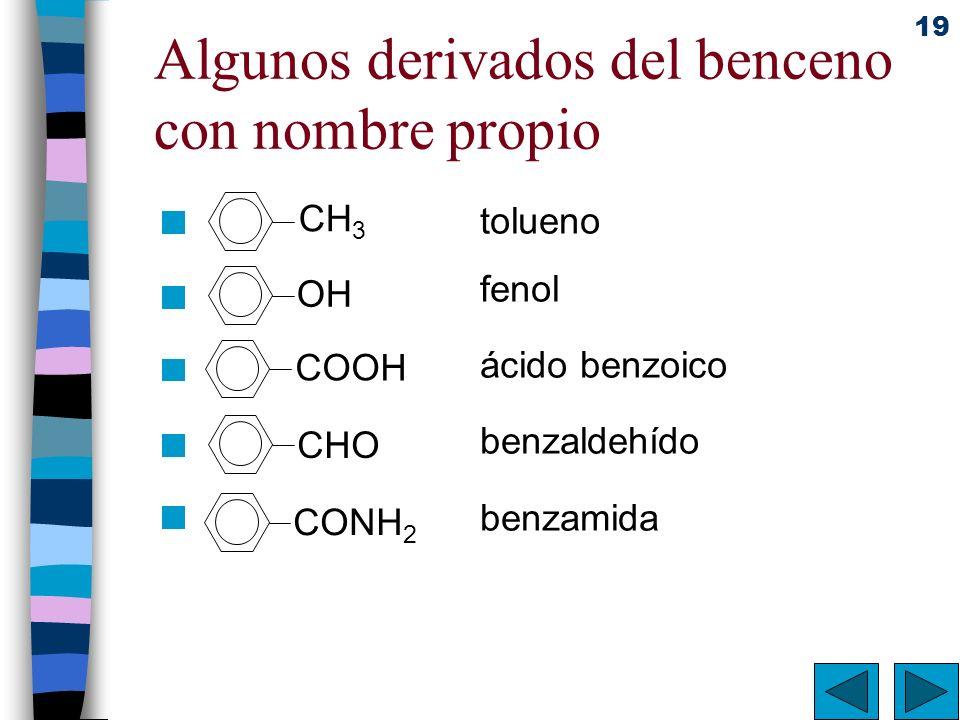 19 Algunos derivados del benceno con nombre propio tolueno fenol ácido benzoico benzaldehído benzamida CH3CH3 COOH OH CONH 2 CHO
